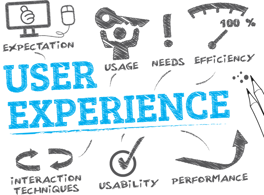 User Experience - UX
